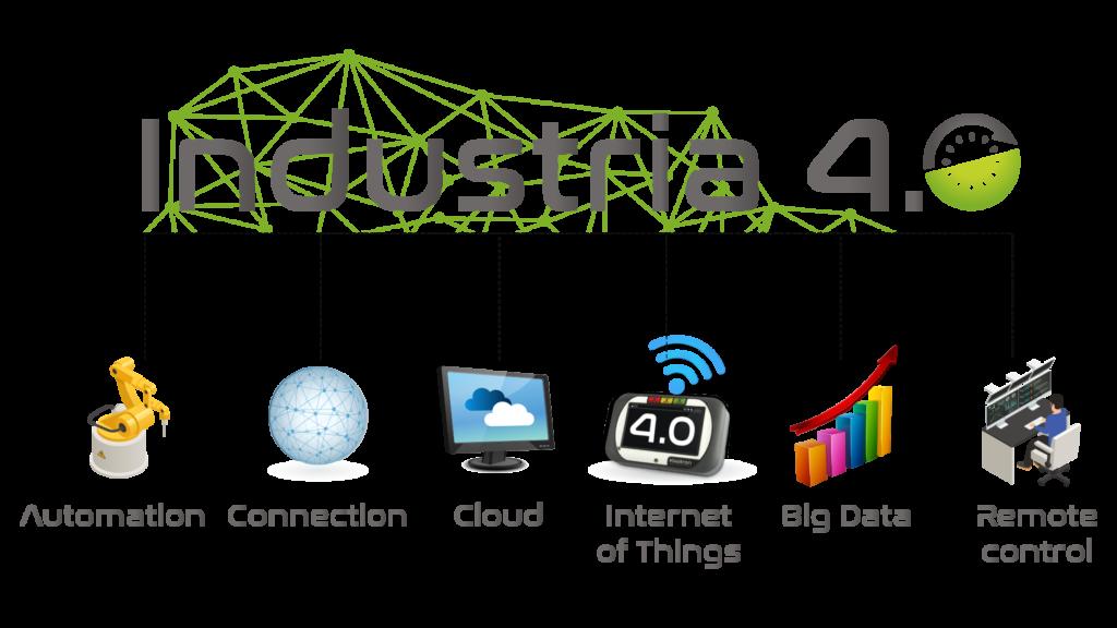 caratteristiche-accesso-modello-industria-e-incentivi-40