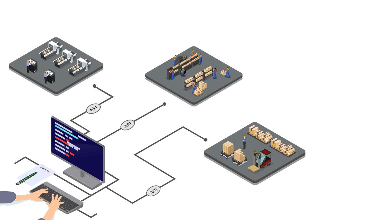 api-kiwisat-integrazione-gestione-della-flotta